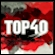 European Top 40